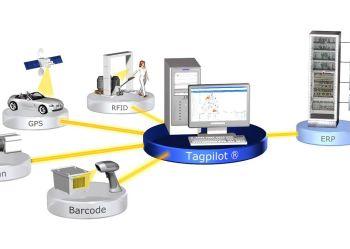 RFID Track & Trace